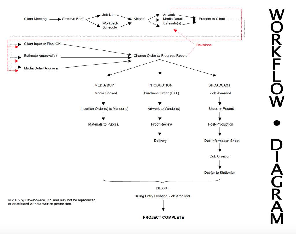 Workflow_Diagram